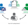 A brief guide to P2P lending system and its pros and cons